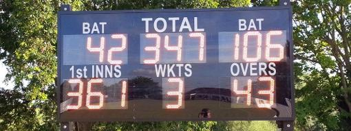 Electronic Cricket Scoreboards