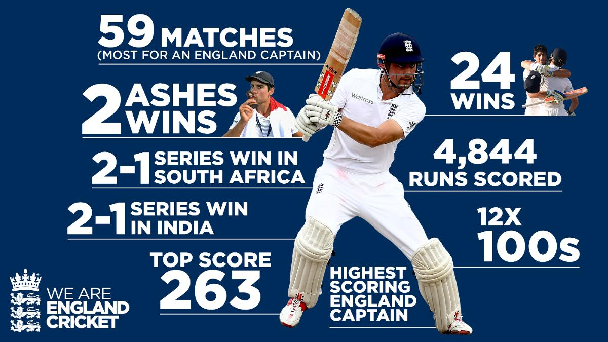 Alastair Cook's captaincy in numbers