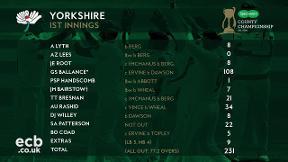 Highlights - Hampshire v Yorkshire Day 3