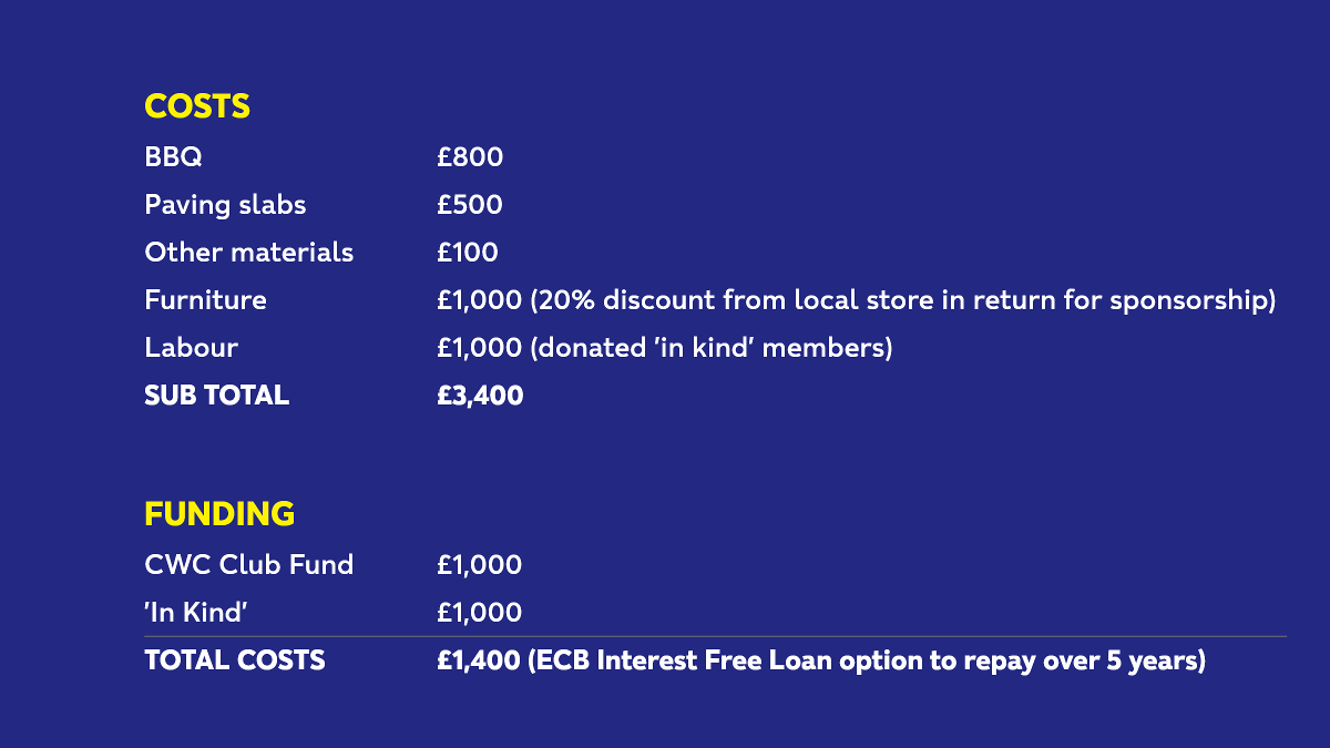 club_fund_coststable-1.png