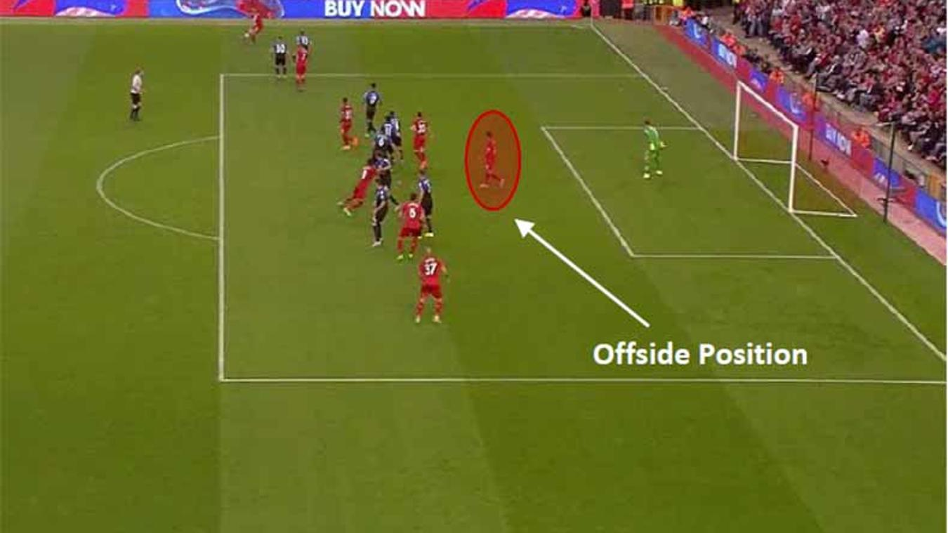 What is offside