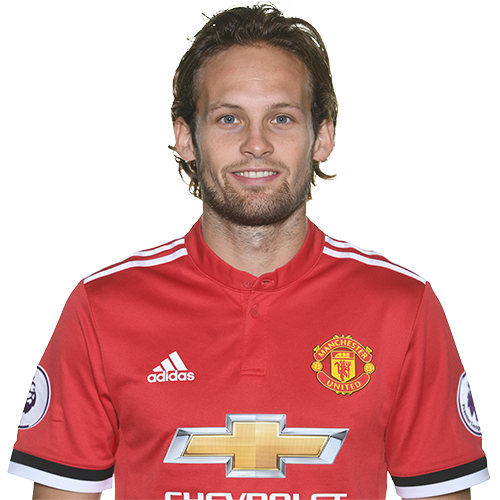 ¿Cuánto mide Daley Blind? - Real height P58877