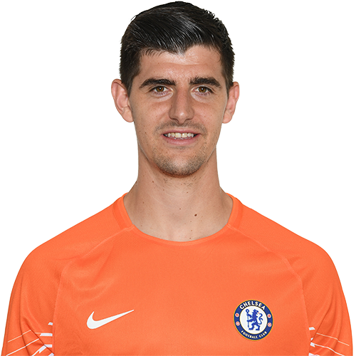 ¿Cuánto mide Thibaut Courtois? - Altura - Real height P60772