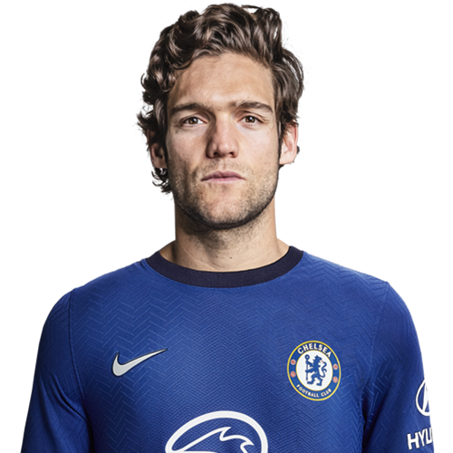 Image result for marcos alonso